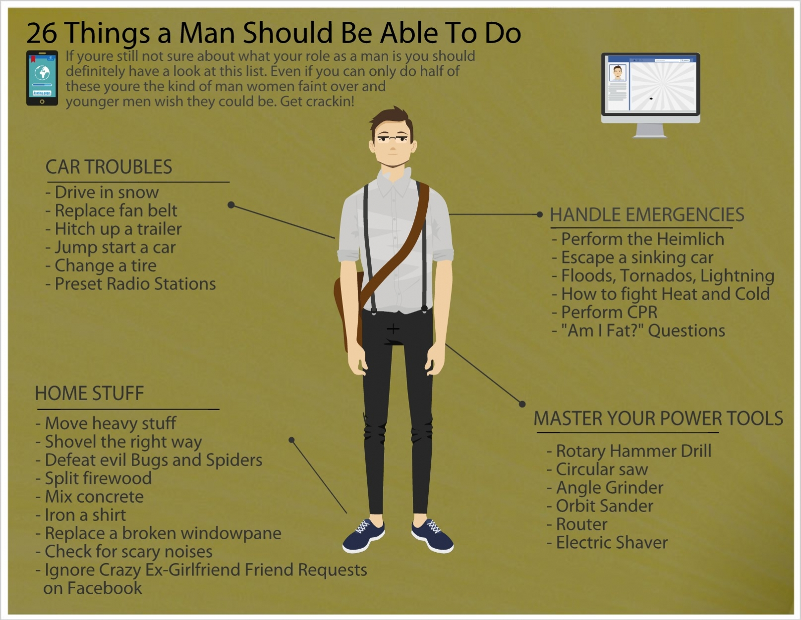 Infographic on men should be able to do for The power look at home decorating for men