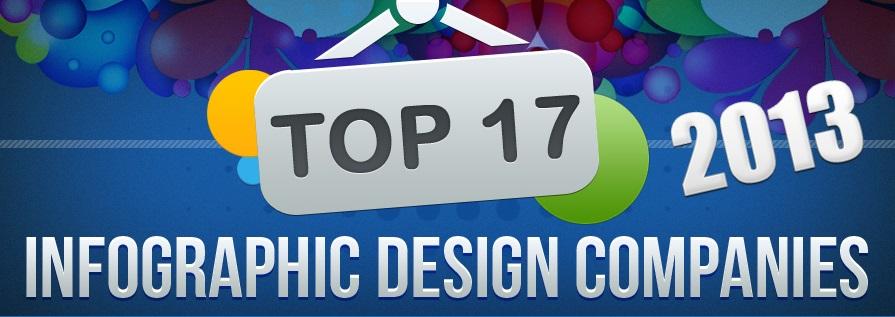 Top 17 Infographic Design Companies 2013