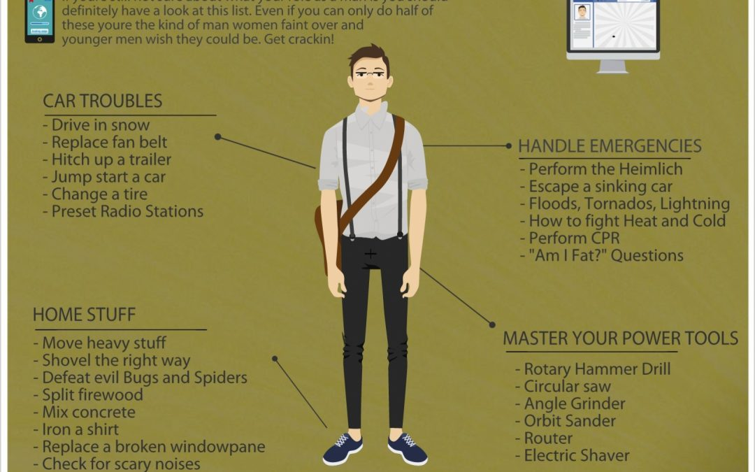 Infographic on Men should be able to do